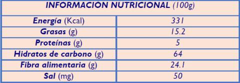 informacion nutricional romero