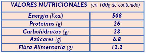 valores nutricionales de la mostaza