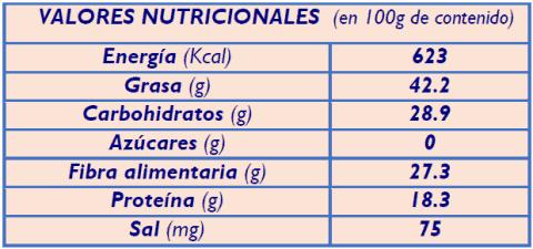 valores nutricionales lino